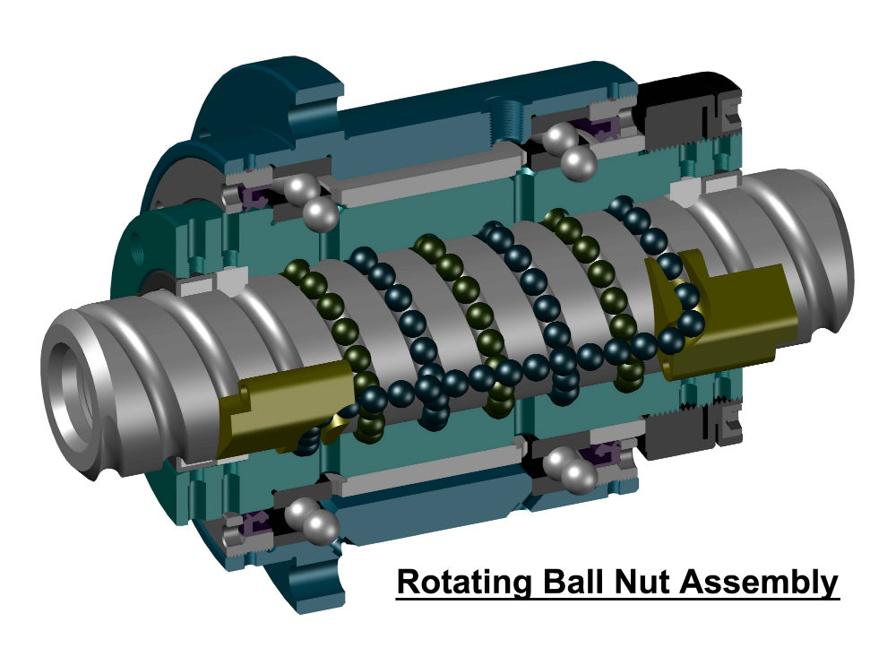 rotating-ball-nut-assembly
